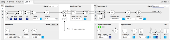 LabOne Graphical Lock-in Tab